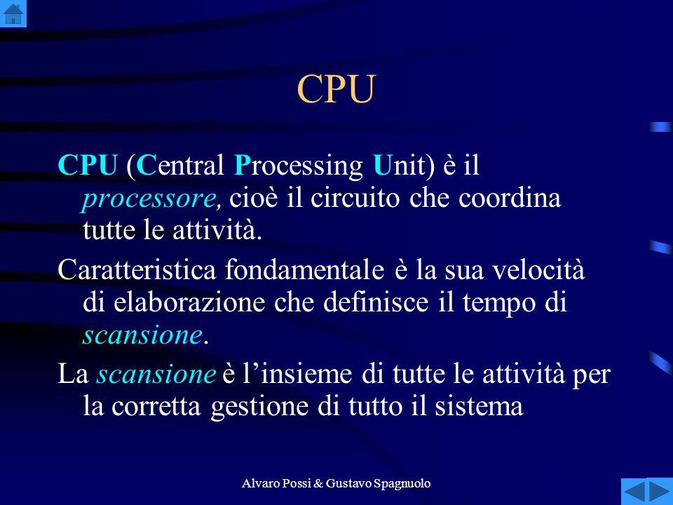 Alvaro Possi & Gustavo Spagnuolo CPU CPU (Central Processing Unit) è il processore, cioè il circuito che coordina tutte le attività.