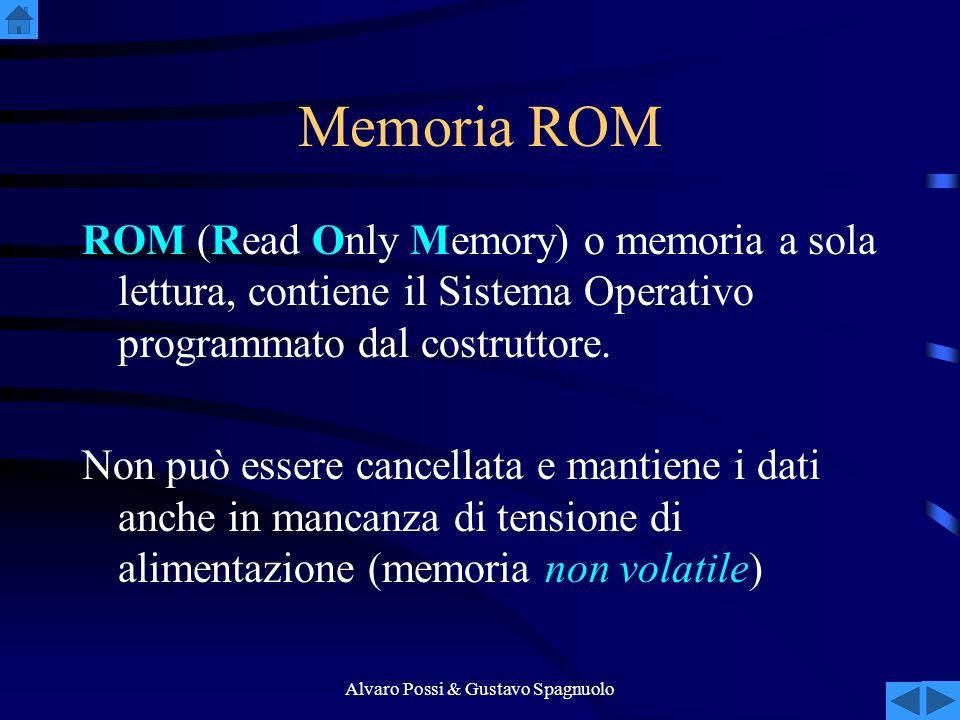 Alvaro Possi & Gustavo Spagnuolo Memoria ROM ROM (Read Only Memory) o memoria a sola lettura, contiene il Sistema Operativo programmato dal costruttore.