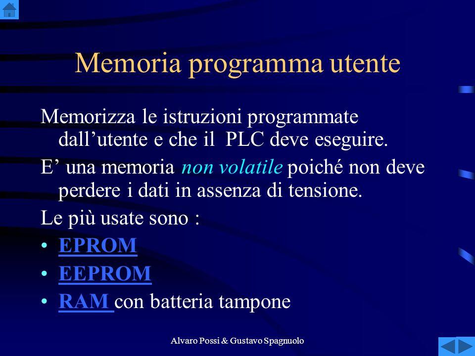 Alvaro Possi & Gustavo Spagnuolo Memoria programma utente Memorizza le istruzioni programmate dallutente e che il PLC deve eseguire.
