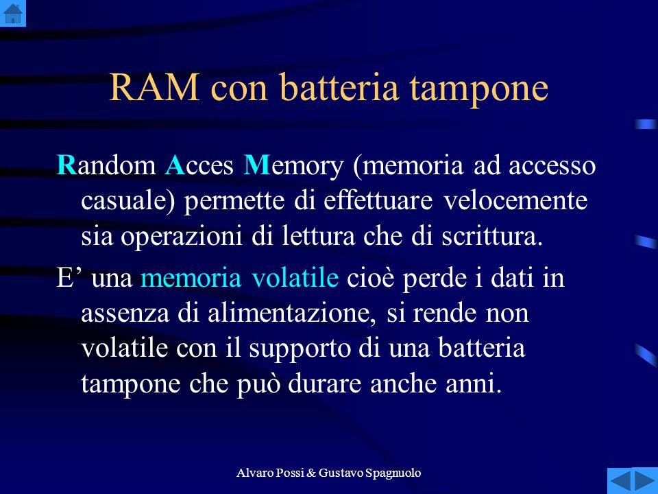 Alvaro Possi & Gustavo Spagnuolo RAM con batteria tampone Random Acces Memory (memoria ad accesso casuale) permette di effettuare velocemente sia operazioni di lettura che di scrittura.