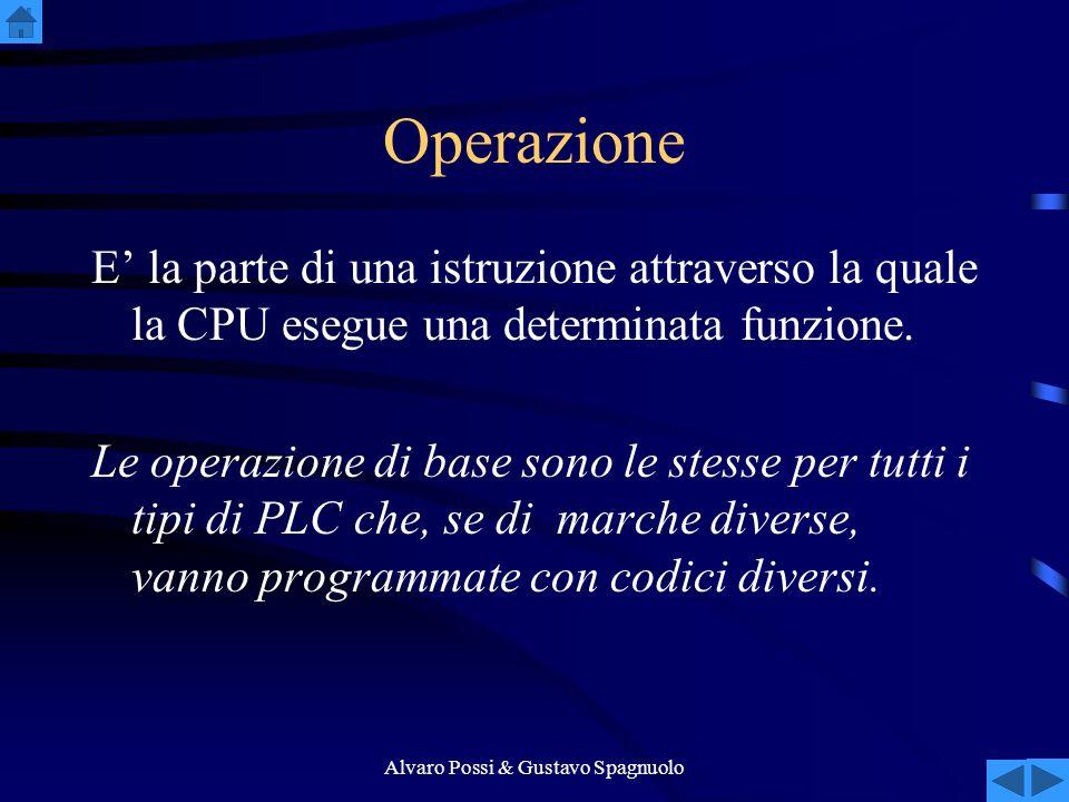 Alvaro Possi & Gustavo Spagnuolo Operazione E la parte di una istruzione attraverso la quale la CPU esegue una determinata funzione.