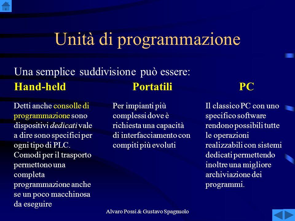 Alvaro Possi & Gustavo Spagnuolo Unità di programmazione Una semplice suddivisione può essere: Hand-held Portatili PC Detti anche consolle di programmazione sono dispositivi dedicati vale a dire sono specifici per ogni tipo di PLC.