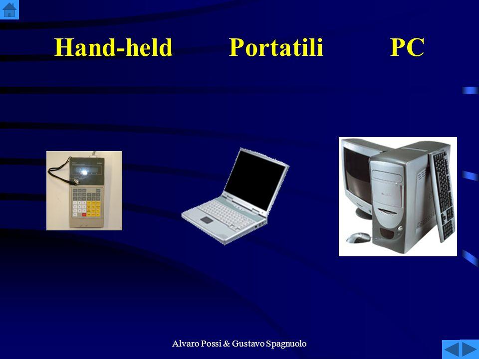 Alvaro Possi & Gustavo Spagnuolo Hand-held Portatili PC