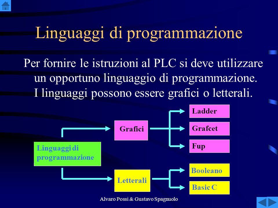Alvaro Possi & Gustavo Spagnuolo Booleano Ladder Linguaggi di programmazione Per fornire le istruzioni al PLC si deve utilizzare un opportuno linguaggio di programmazione.