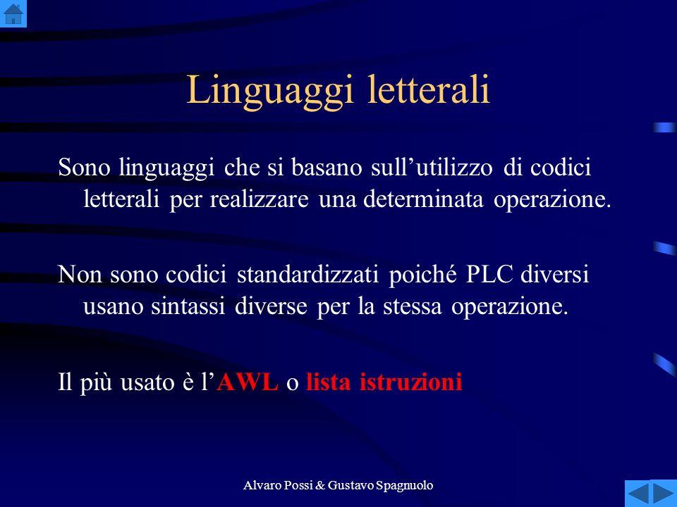 Alvaro Possi & Gustavo Spagnuolo Linguaggi letterali Sono linguaggi che si basano sullutilizzo di codici letterali per realizzare una determinata operazione.