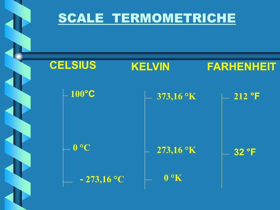 LA TEMPERATURA La temperatura è una grandezza fondamentale del S.I.