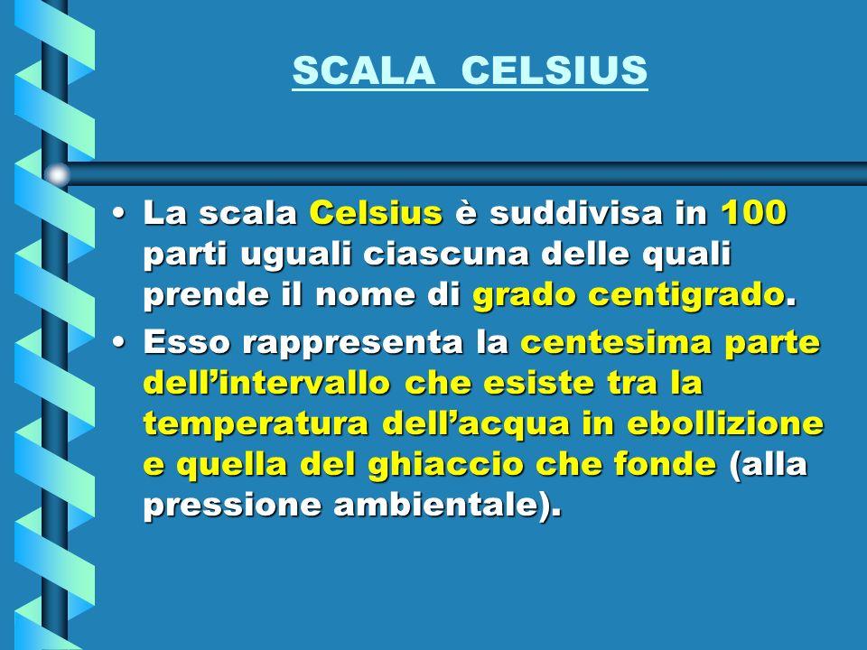 SCALE TERMOMETRICHE CELSIUS KELVINFARHENHEIT 100 °C 0 °C 373,16 °K 273,16 °K 212 °F 32 °F 0 °K - 273,16 °C