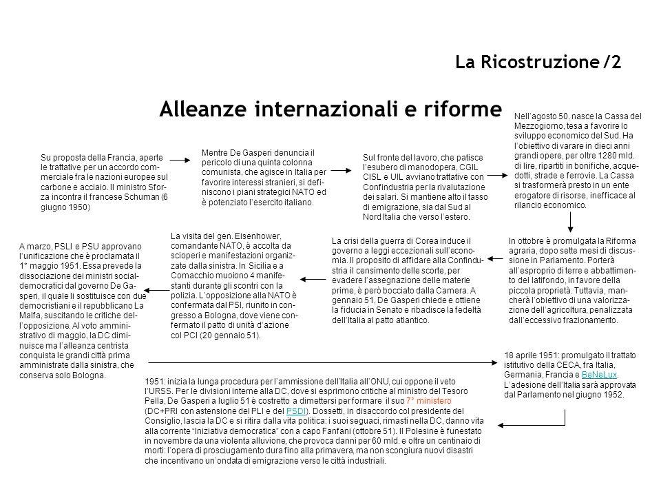 La Ricostruzione /2 Alleanze internazionali e riforme Su proposta della Francia, aperte le trattative per un accordo com- merciale fra le nazioni europee sul carbone e acciaio.
