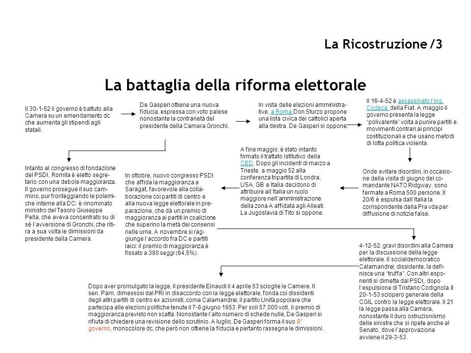 La Ricostruzione /3 La battaglia della riforma elettorale Il 30-1-52 il governo è battuto alla Camera su un emendamento dc che aumenta gli stipendi agli statali.