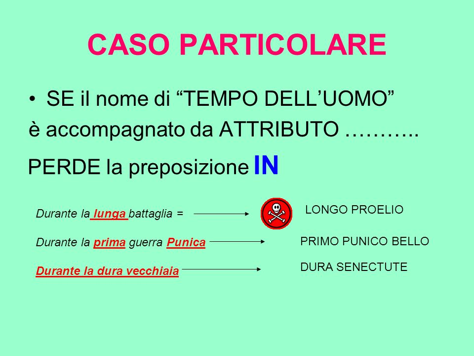 CASO PARTICOLARE SE il nome di TEMPO DELLUOMO è accompagnato da ATTRIBUTO ……….. PERDE la preposizione IN Durante la lunga battaglia = Durante la prima