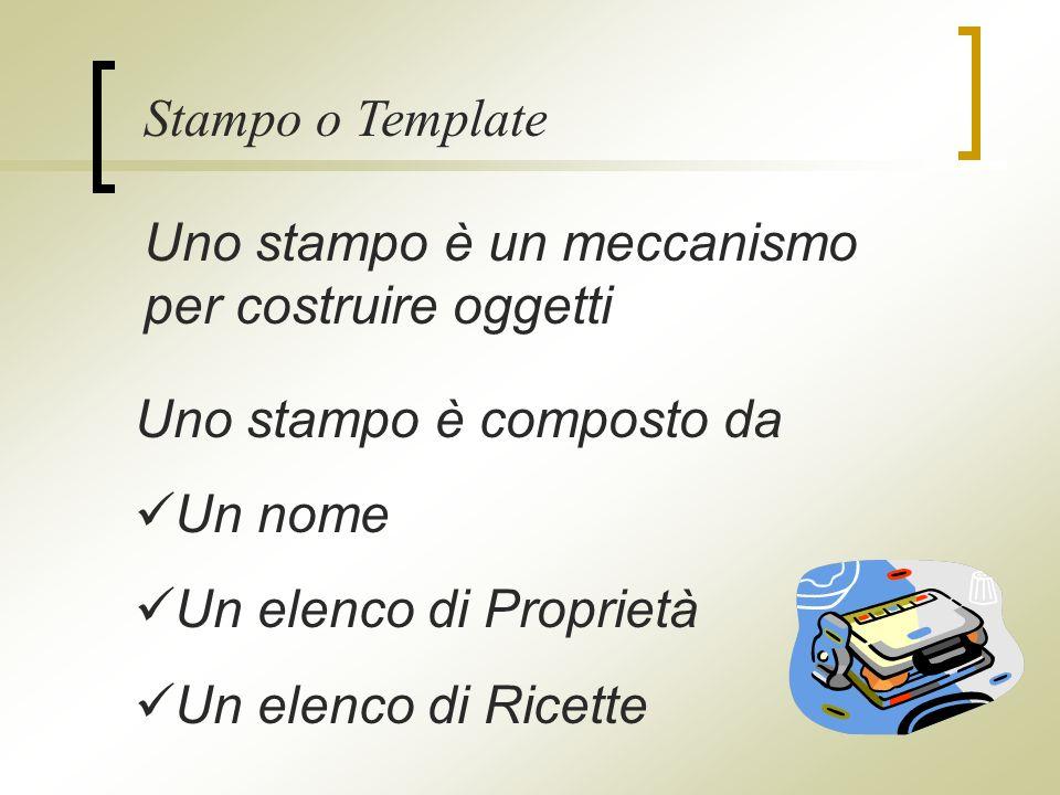 Uno stampo è composto da Un nome Un elenco di Proprietà Un elenco di Ricette Stampo o Template Uno stampo è un meccanismo per costruire oggetti