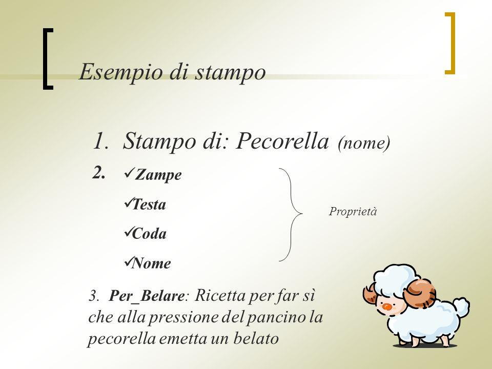 Esempio di stampo 1. Stampo di: Pecorella (nome) Zampe Testa Coda Nome Proprietà 2.