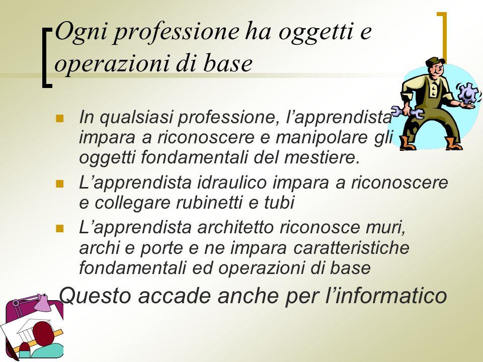 Ogni professione ha oggetti e operazioni di base In qualsiasi professione, lapprendista impara a riconoscere e manipolare gli oggetti fondamentali del mestiere.