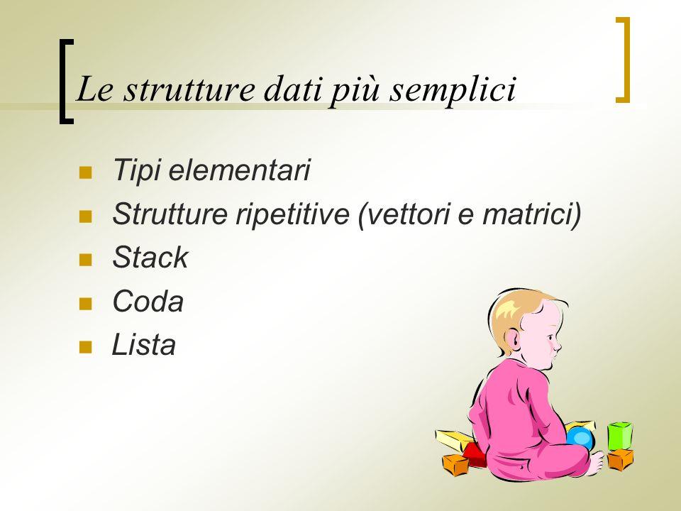 Le strutture dati più semplici Tipi elementari Strutture ripetitive (vettori e matrici) Stack Coda Lista