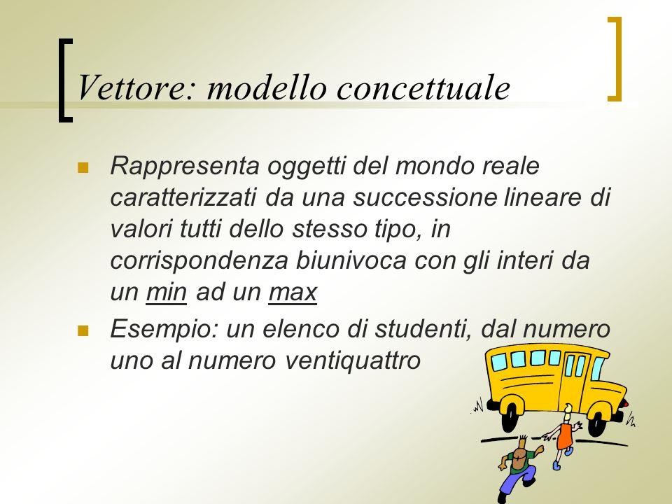 Vettore: modello concettuale Rappresenta oggetti del mondo reale caratterizzati da una successione lineare di valori tutti dello stesso tipo, in corrispondenza biunivoca con gli interi da un min ad un max Esempio: un elenco di studenti, dal numero uno al numero ventiquattro