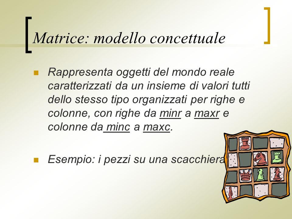 Matrice: modello concettuale Rappresenta oggetti del mondo reale caratterizzati da un insieme di valori tutti dello stesso tipo organizzati per righe e colonne, con righe da minr a maxr e colonne da minc a maxc.