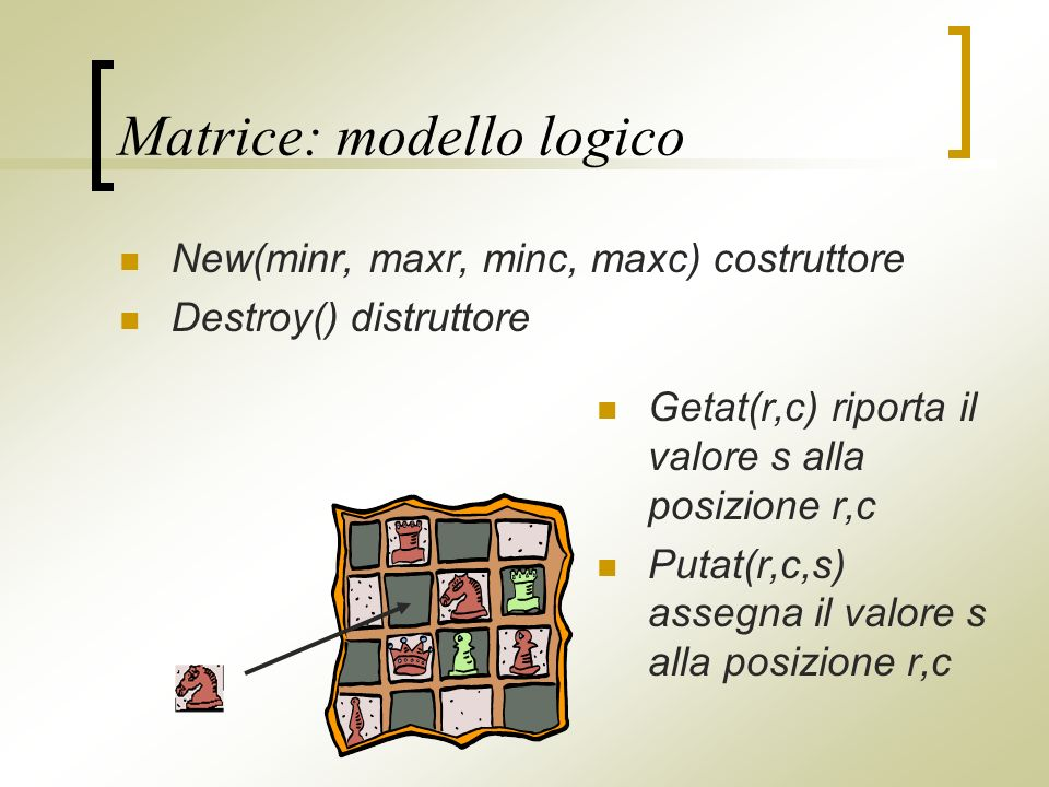 Matrice: modello logico New(minr, maxr, minc, maxc) costruttore Destroy() distruttore Getat(r,c) riporta il valore s alla posizione r,c Putat(r,c,s) assegna il valore s alla posizione r,c