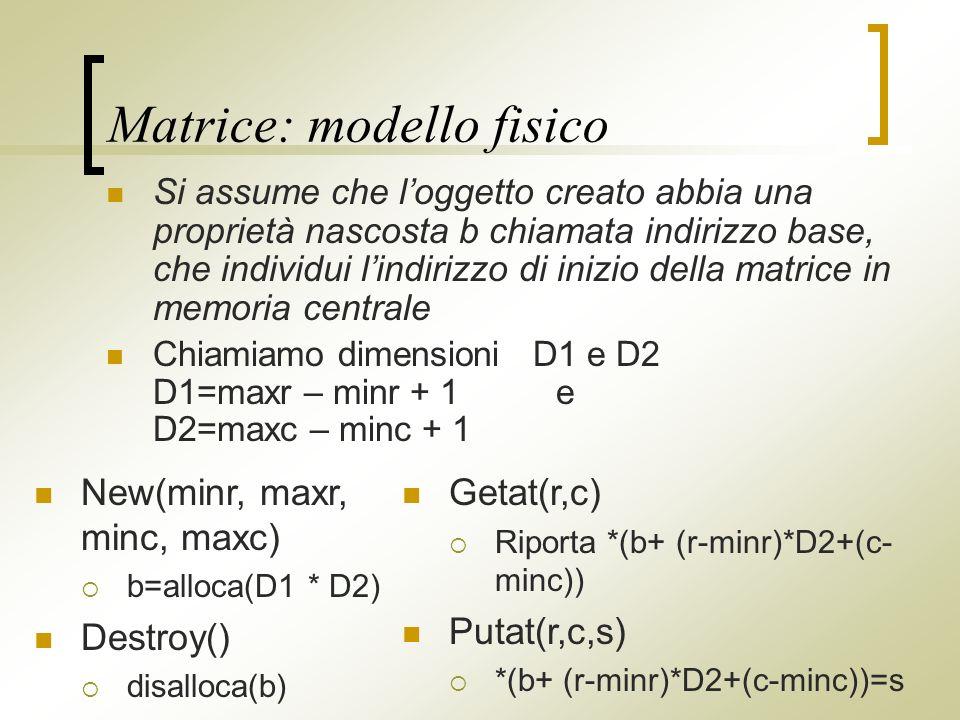 Matrice: modello fisico Si assume che loggetto creato abbia una proprietà nascosta b chiamata indirizzo base, che individui lindirizzo di inizio della matrice in memoria centrale Chiamiamo dimensioni D1 e D2 D1=maxr – minr + 1 e D2=maxc – minc + 1 Getat(r,c) Riporta *(b+ (r-minr)*D2+(c- minc)) Putat(r,c,s) *(b+ (r-minr)*D2+(c-minc))=s New(minr, maxr, minc, maxc) b=alloca(D1 * D2) Destroy() disalloca(b)