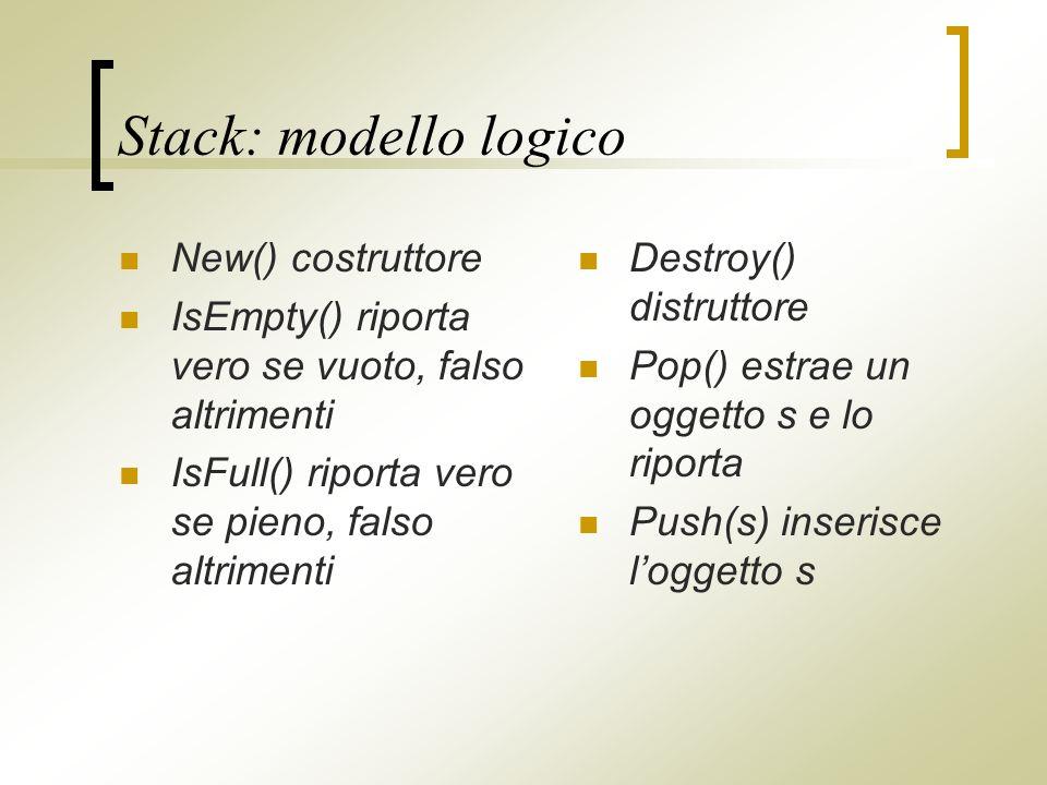 Stack: modello logico New() costruttore IsEmpty() riporta vero se vuoto, falso altrimenti IsFull() riporta vero se pieno, falso altrimenti Destroy() distruttore Pop() estrae un oggetto s e lo riporta Push(s) inserisce loggetto s