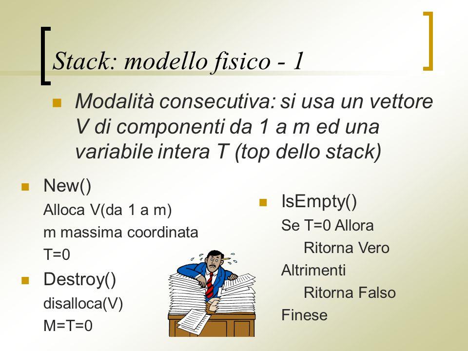 Stack: modello fisico - 1 Modalità consecutiva: si usa un vettore V di componenti da 1 a m ed una variabile intera T (top dello stack) IsEmpty() Se T=0 Allora Ritorna Vero Altrimenti Ritorna Falso Finese New() Alloca V(da 1 a m) m massima coordinata T=0 Destroy() disalloca(V) M=T=0