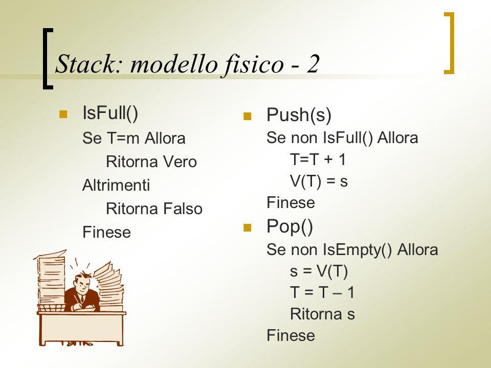 Stack: modello fisico - 2 IsFull() Se T=m Allora Ritorna Vero Altrimenti Ritorna Falso Finese Push(s) Se non IsFull() Allora T=T + 1 V(T) = s Finese Pop() Se non IsEmpty() Allora s = V(T) T = T – 1 Ritorna s Finese