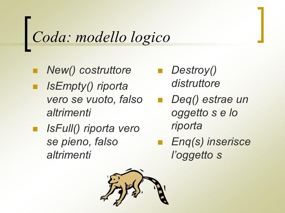 Coda: modello logico New() costruttore IsEmpty() riporta vero se vuoto, falso altrimenti IsFull() riporta vero se pieno, falso altrimenti Destroy() distruttore Deq() estrae un oggetto s e lo riporta Enq(s) inserisce loggetto s