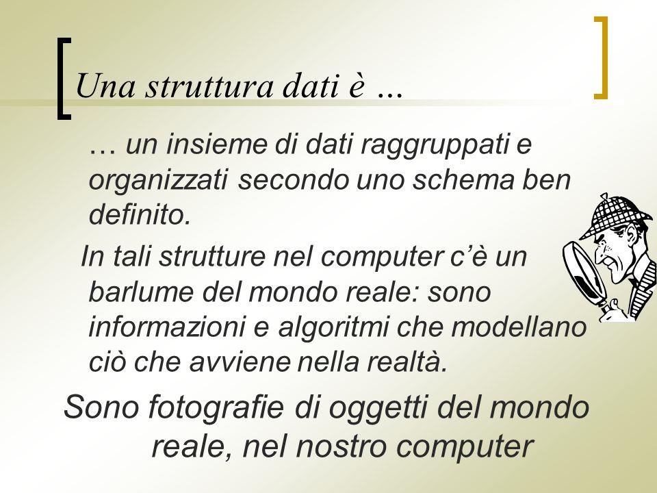 Una struttura dati è … … un insieme di dati raggruppati e organizzati secondo uno schema ben definito.