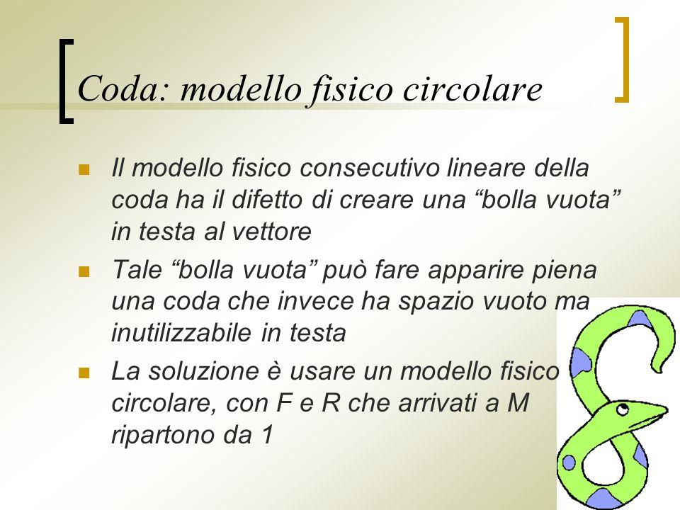 Coda: modello fisico circolare Il modello fisico consecutivo lineare della coda ha il difetto di creare una bolla vuota in testa al vettore Tale bolla vuota può fare apparire piena una coda che invece ha spazio vuoto ma inutilizzabile in testa La soluzione è usare un modello fisico circolare, con F e R che arrivati a M ripartono da 1