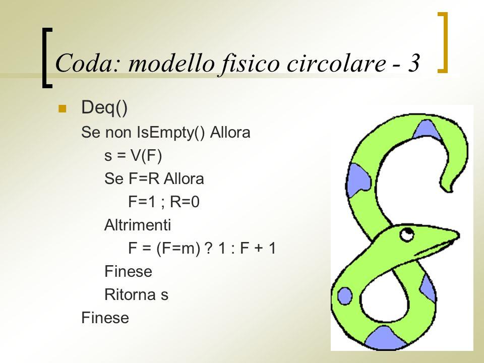 Coda: modello fisico circolare - 3 Deq() Se non IsEmpty() Allora s = V(F) Se F=R Allora F=1 ; R=0 Altrimenti F = (F=m) .