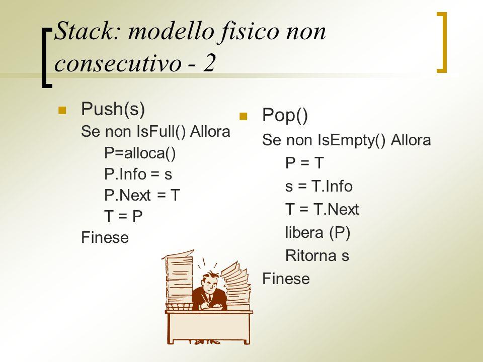 Stack: modello fisico non consecutivo - 2 Push(s) Se non IsFull() Allora P=alloca() P.Info = s P.Next = T T = P Finese Pop() Se non IsEmpty() Allora P = T s = T.Info T = T.Next libera (P) Ritorna s Finese
