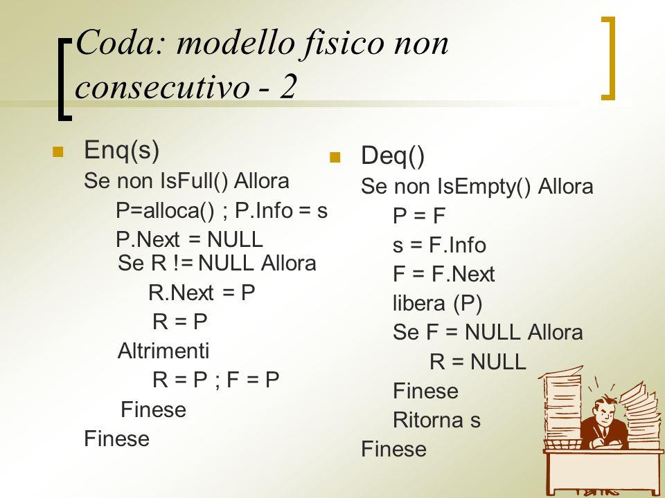 Coda: modello fisico non consecutivo - 2 Enq(s) Se non IsFull() Allora P=alloca() ; P.Info = s P.Next = NULL Se R != NULL Allora R.Next = P R = P Altrimenti R = P ; F = P Finese Deq() Se non IsEmpty() Allora P = F s = F.Info F = F.Next libera (P) Se F = NULL Allora R = NULL Finese Ritorna s Finese