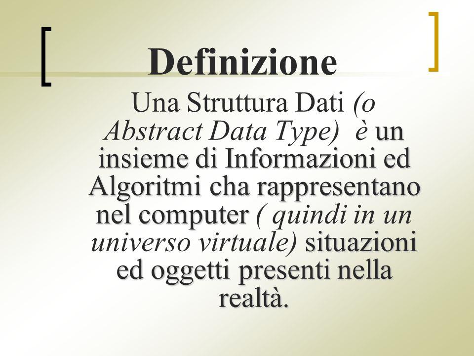 Definizione Una Struttura Dati (o Abstract Data Type) è u uu un insieme di Informazioni ed Algoritmi cha rappresentano nel computer ( quindi in un universo virtuale) s ss situazioni ed oggetti presenti nella realtà.