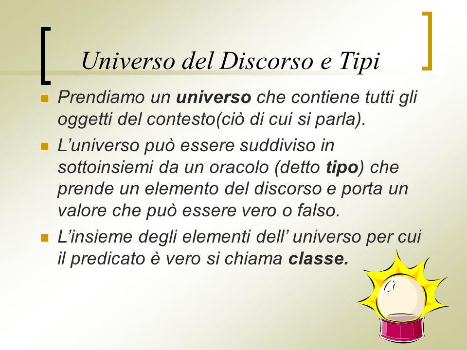 Universo del Discorso e Tipi Prendiamo un universo che contiene tutti gli oggetti del contesto(ciò di cui si parla).