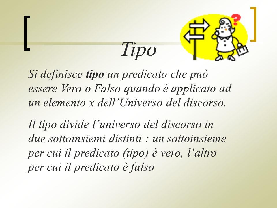 Tipo Si definisce tipo un predicato che può essere Vero o Falso quando è applicato ad un elemento x dellUniverso del discorso.