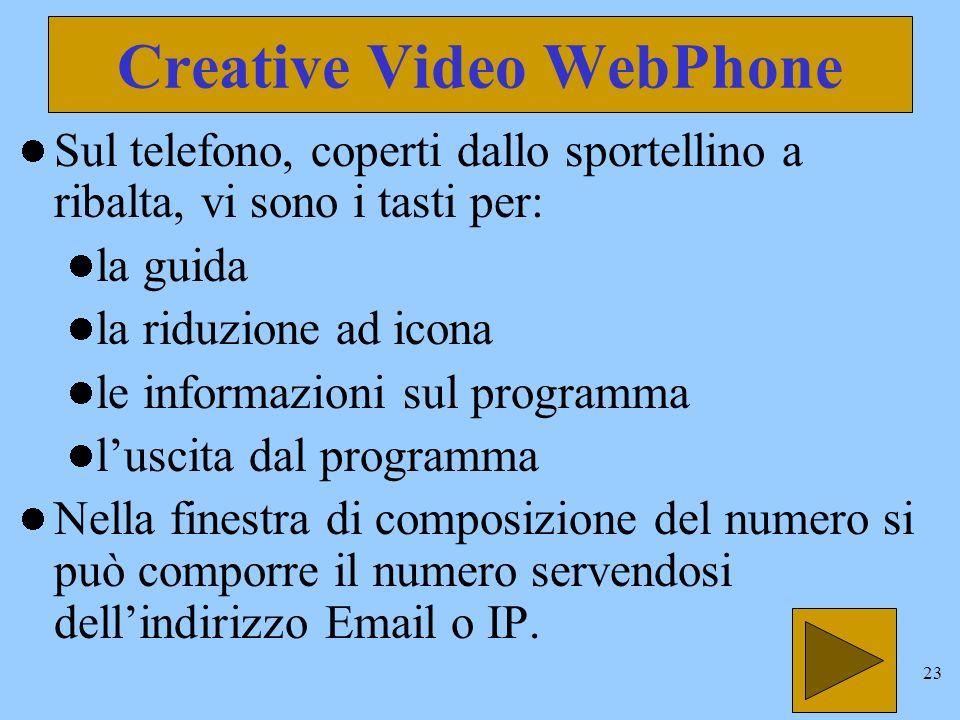 23 Creative Video WebPhone Sul telefono, coperti dallo sportellino a ribalta, vi sono i tasti per: la guida la riduzione ad icona le informazioni sul programma luscita dal programma Nella finestra di composizione del numero si può comporre il numero servendosi dellindirizzo Email o IP.