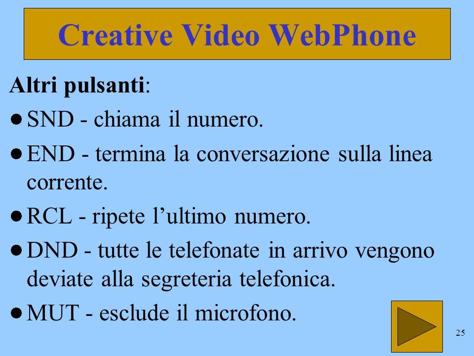24 Creative Video WebPhone Nella finestra di composizione del numero possono apparire lora, i messaggi di posta vocale, durata della conversazione e linee utilizzate.