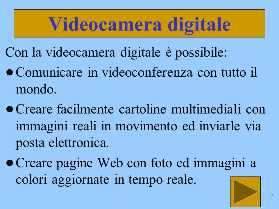 3 Fotocamera digitale Per caricare al computer le immagini catturate con la fotocamera occorre aver precedentemente installato il programma presente sul dischetto.