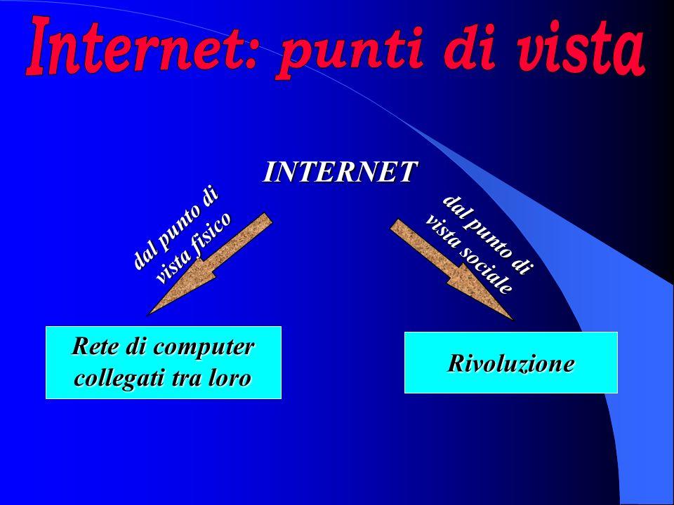INTERNET Rivoluzione Rete di computer collegati tra loro dal punto di vista fisico dal punto di vista sociale