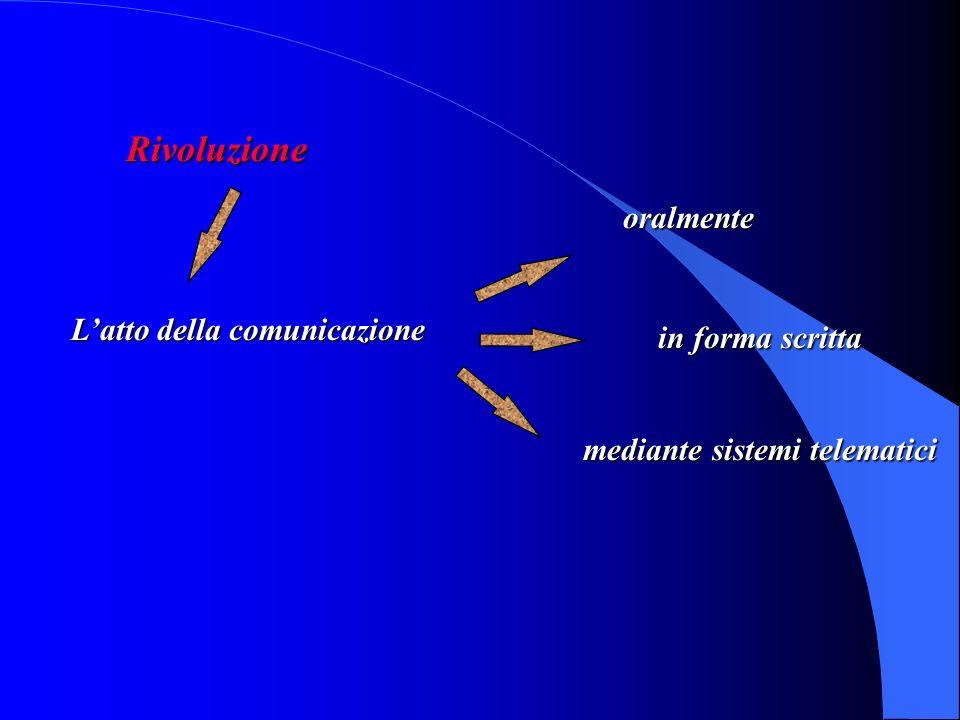 Rivoluzione Latto della comunicazione oralmente mediante sistemi telematici in forma scritta