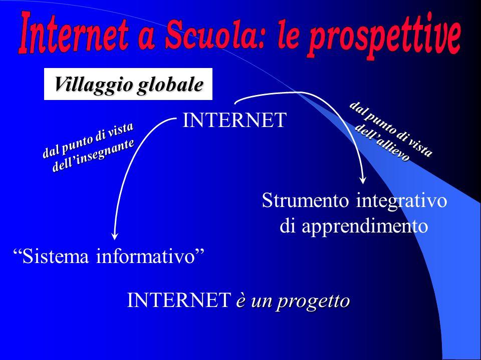 Sistema informativo INTERNET Strumento integrativo di apprendimento è un progetto INTERNET è un progetto dal punto di vista dellinsegnante dal punto di vista dellallievo Villaggio globale
