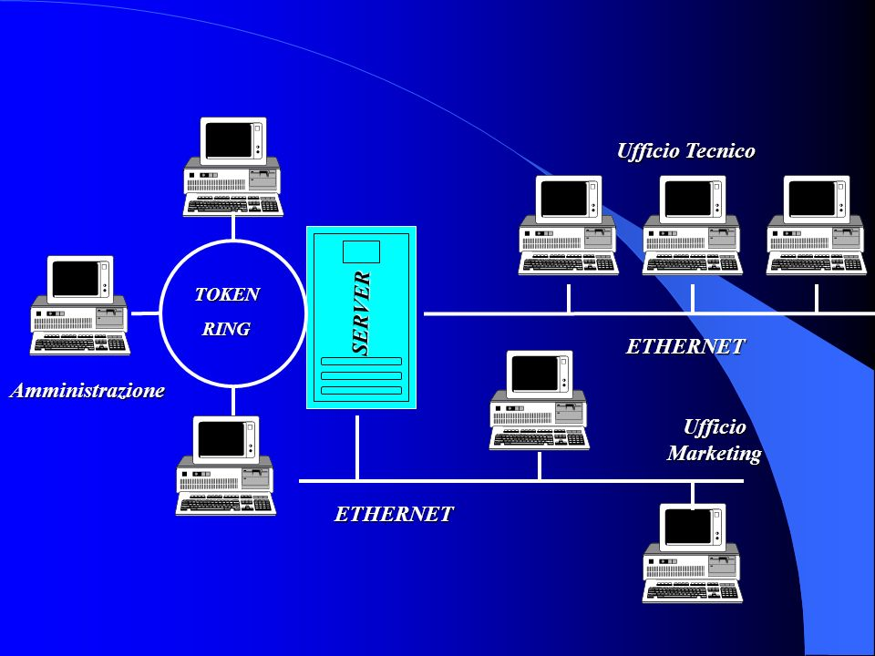 http://www.finanze.it/URL Uniform Resource Locator Indirizzo Pagina WEB Hyper Test Transport Protocol tipo di protocollo universalmente accettato Indirizzo Computer Server (computer al quale siamo collegati) /………..