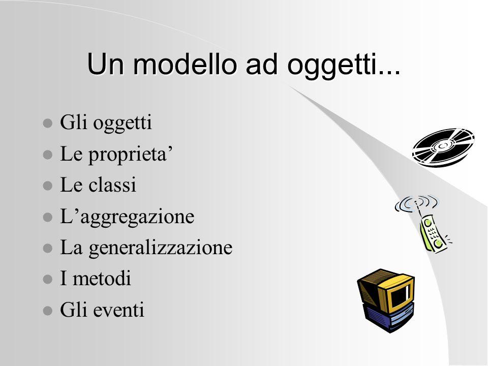 Un modello ad oggetti... l Gli oggetti l Le proprieta l Le classi l Laggregazione l La generalizzazione l I metodi l Gli eventi