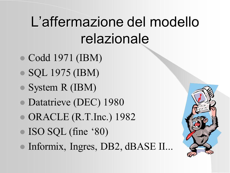 Laffermazione del modello relazionale l Codd 1971 (IBM) l SQL 1975 (IBM) l System R (IBM) l Datatrieve (DEC) 1980 l ORACLE (R.T.Inc.) 1982 l ISO SQL (