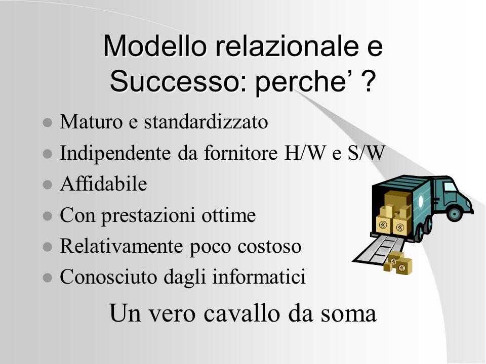 Modello relazionale e Successo: perche ? l Maturo e standardizzato l Indipendente da fornitore H/W e S/W l Affidabile l Con prestazioni ottime l Relat