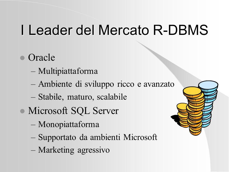 I Leader del Mercato R-DBMS l Oracle –Multipiattaforma –Ambiente di sviluppo ricco e avanzato –Stabile, maturo, scalabile l Microsoft SQL Server –Mono