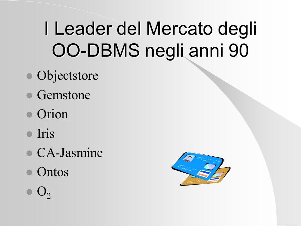 I Leader del Mercato degli OO-DBMS negli anni 90 l Objectstore l Gemstone l Orion l Iris l CA-Jasmine l Ontos l O 2
