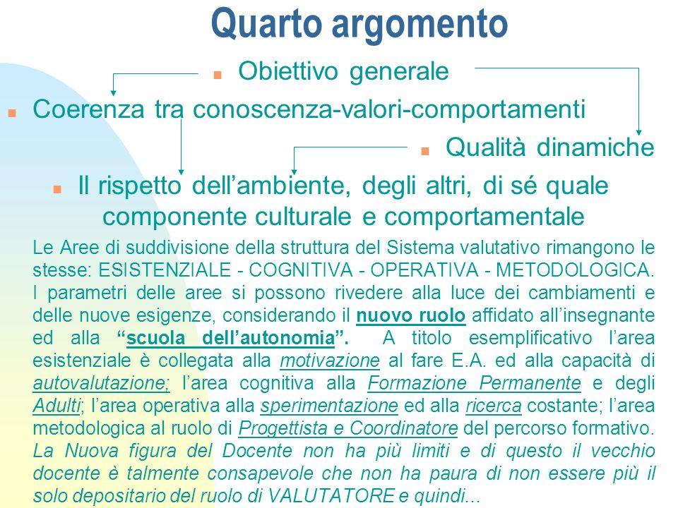 Quarto argomento n Obiettivo generale n Coerenza tra conoscenza-valori-comportamenti n Qualità dinamiche n Il rispetto dellambiente, degli altri, di s