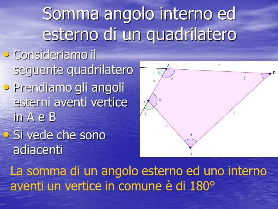Somma angolo interno ed esterno di un quadrilatero Consideriamo il seguente quadrilatero Consideriamo il seguente quadrilatero Prendiamo gli angoli es