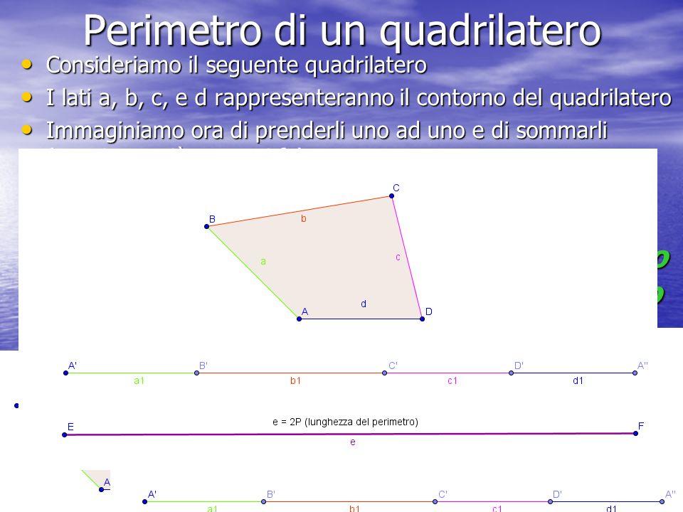 Perimetro di un quadrilatero Consideriamo il seguente quadrilatero Consideriamo il seguente quadrilatero I lati a, b, c, e d rappresenteranno il conto