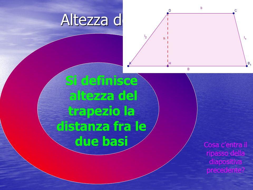 Altezza del trapezio Si definisce altezza del trapezio la distanza fra le due basi Cosa c entra il ripasso della diapositiva precedente?